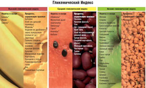 пониженный холестерин в крови у мужчин симптомы