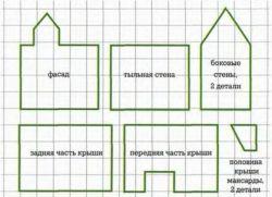 сказочный домик из пластилина 1