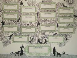 Фамильное древо семьи