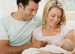 Репродуктивный возраст