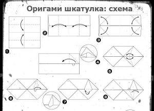 Как сделать шкатулку из бумаги1