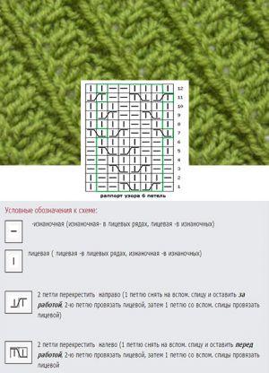 узоры для шарфа спицами1