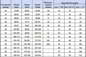 Российская женская одежда на любой размер