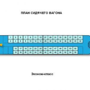 план сидячего вагона 1