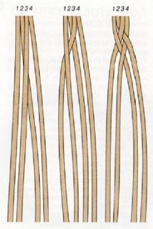 плетение браслетов из шнурков10
