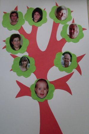поделки на тему моя семья 5
