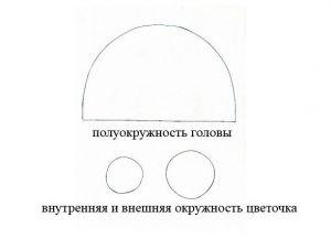 Как сшить шапку из трикотажа2