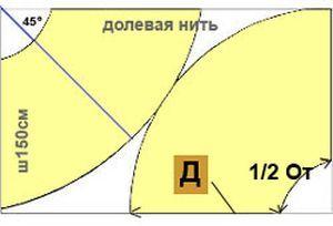 Юбка Полусолнце С Двумя Швами