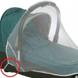 выкройка москитной сетки на коляску 5
