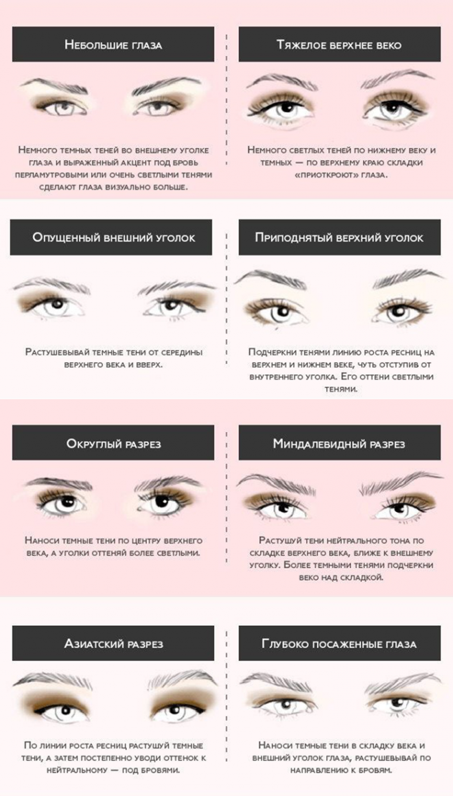 Брови для миндалевидных глаз