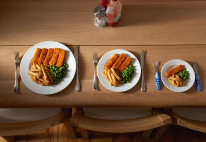 Размер тарелки