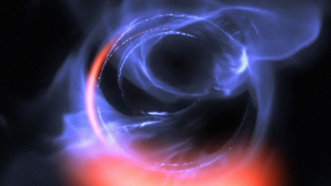 24 интересных факта о черных дырах