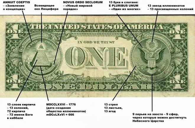 Купюра доллара