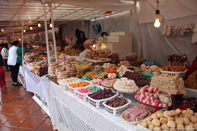 Эквадор рынок