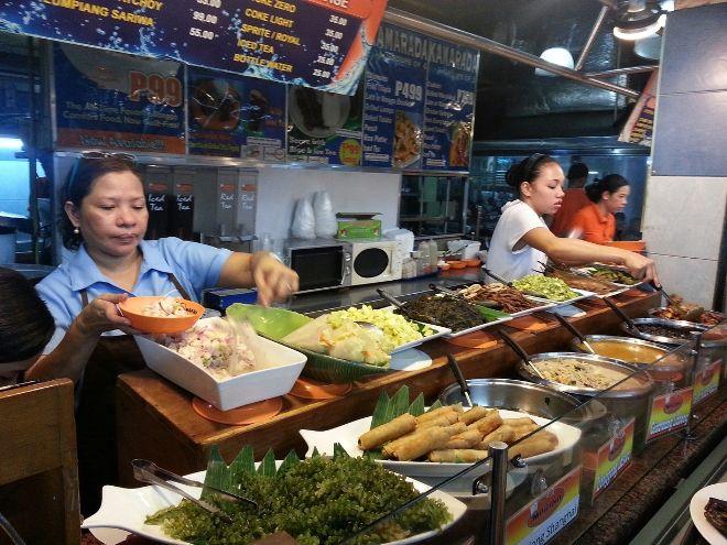 Филипины рынок