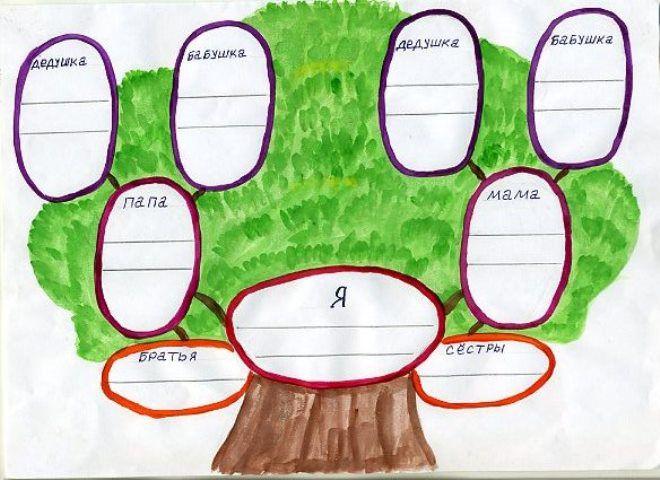 Создать генеалогическое дерево схема