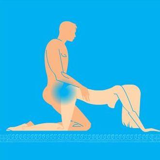 позиции в сексе при небольшом члене