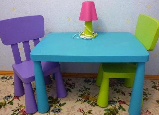 Детский стол и стул для рисования