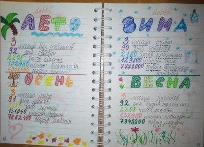 Что можно сделать для дневника личного своими руками