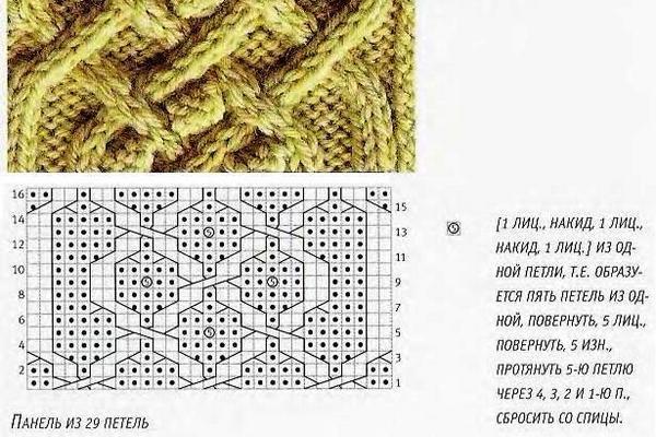 Вязанье косички на спицах 119