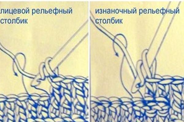как связать манишку крючком 1