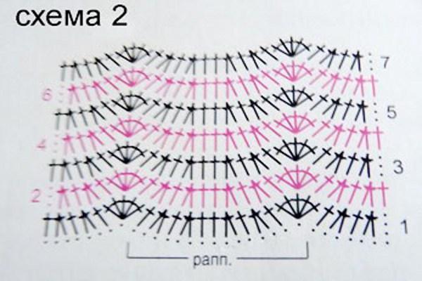 Как сделать петлю для шеи 250