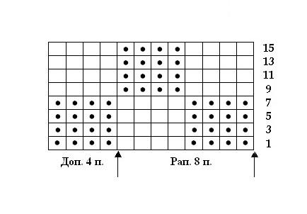 Вязать узор шахматный