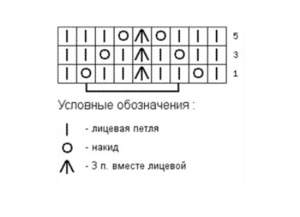 Простые узоры для вязания спицами со схемами фото 192