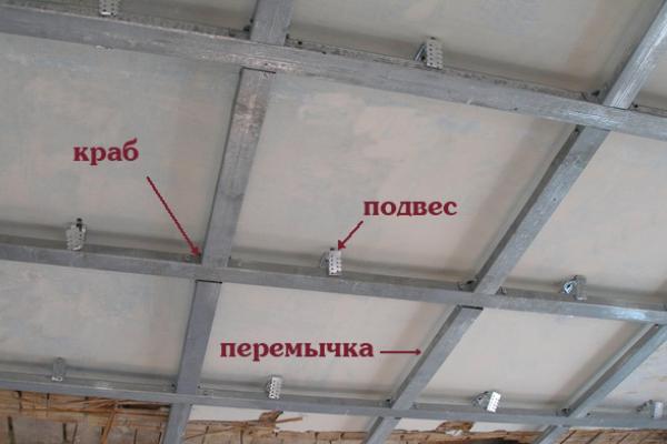 Монтаж гипсокартон потолок своими руками