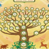 Сделать дерево родословной своими руками