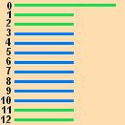 Схема букв прямое плетение