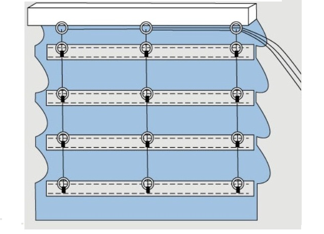 Как сшить своими руками рулонные шторы
