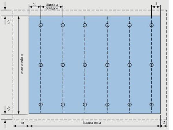 Как сшить римские шторы1