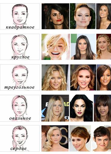 тип лица и прическа для женщин фото