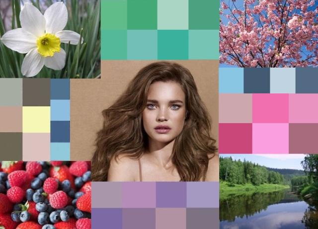 Цветотип и его определение изоражения