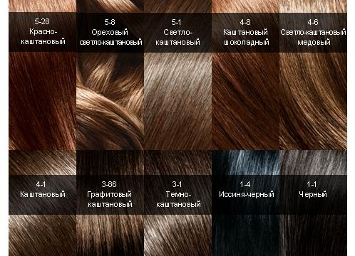 Палитра волос темных цветов