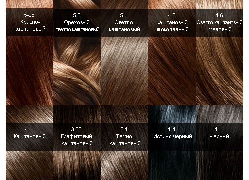 Фото цвет волос с названием цвета