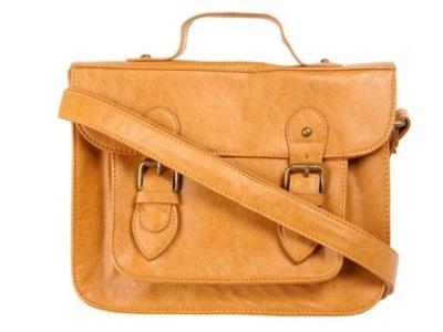 Модные мужские сумки для студента