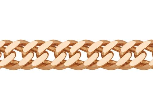 Женские виды плетение цепочек