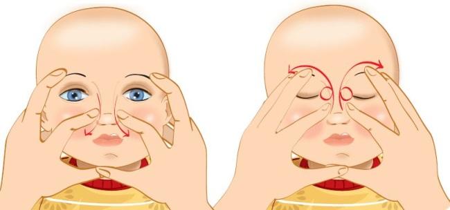 закапывают в глазки капли