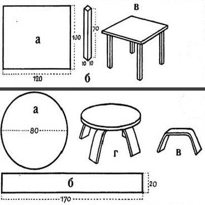Мебель для куклы своими руками схемы 53