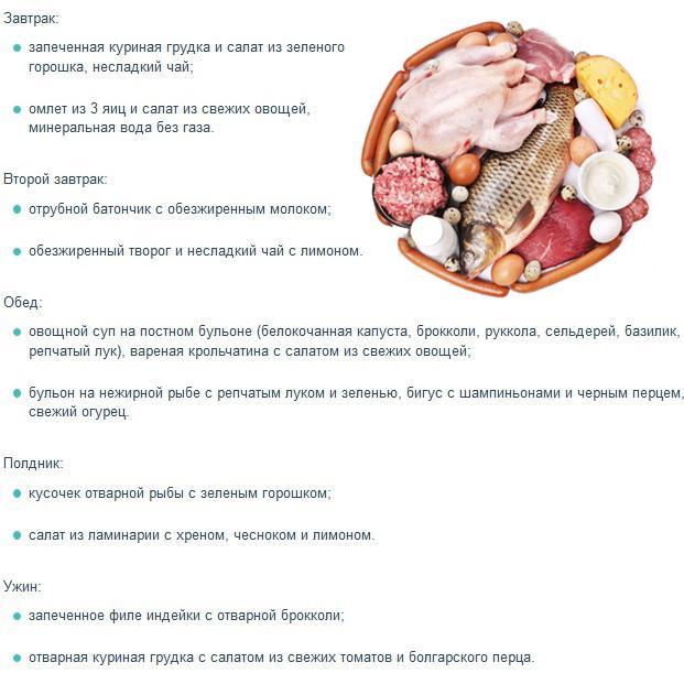 Метаболическая диета продукты нулевой группы
