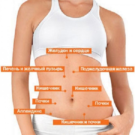 Причины болей и заболевания