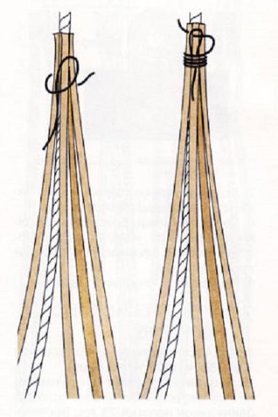 плетение браслетов из