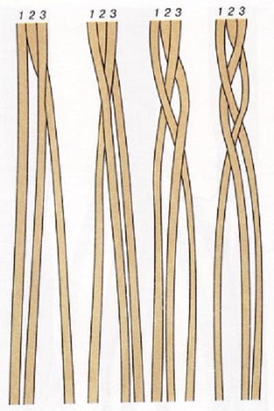 Плетение из кожи. .  Как сплести браслеты различными способами.