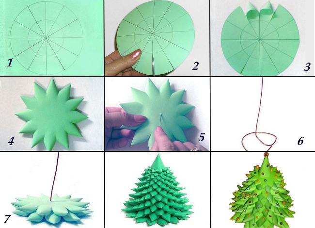 Как сделать поделку елочка