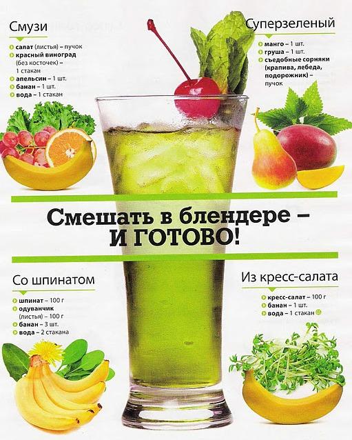 Польза зеленых коктейлей