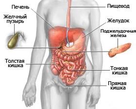 Остеохондроз боль в низу спины