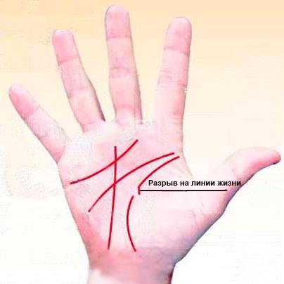 государственных органов квадрат на линии жизни на правой руке могли существовать