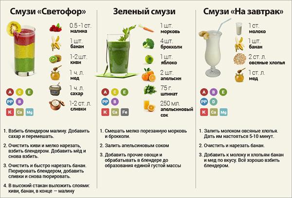 питание для похудения в аптеке отзывы